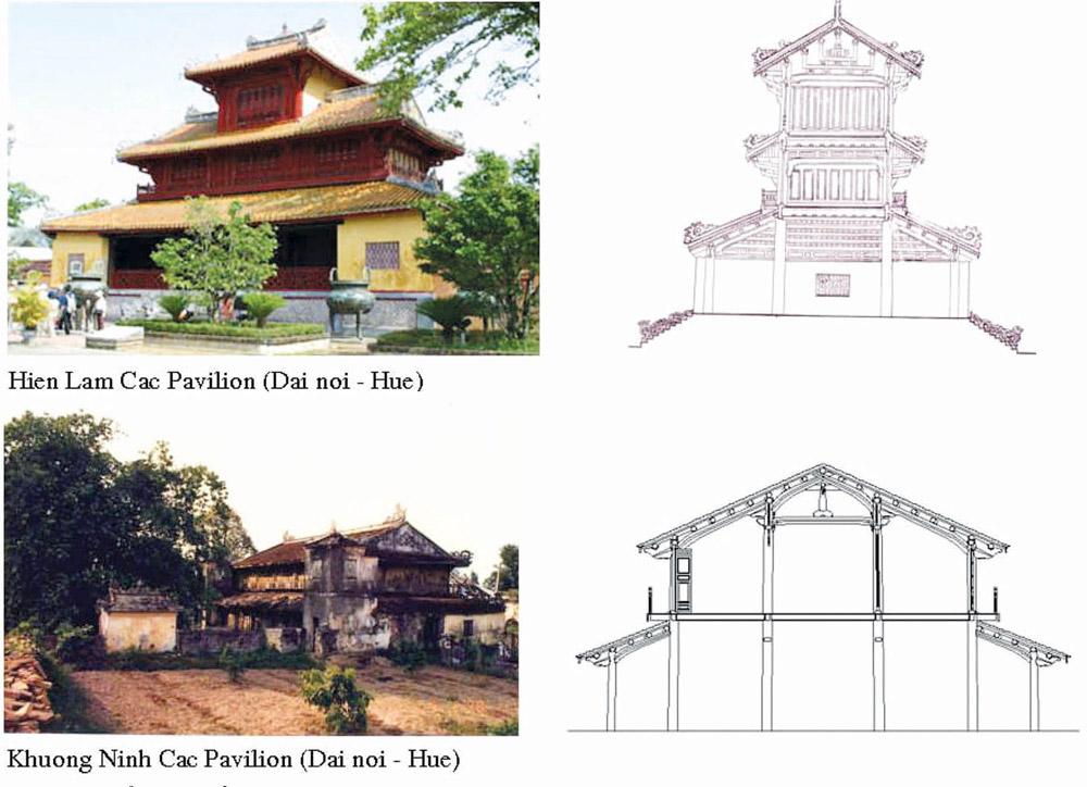 Kiến-trúc-Lâu-các